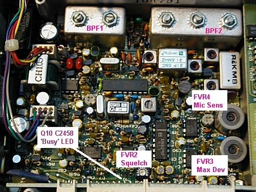 Key RF Board Adjustments